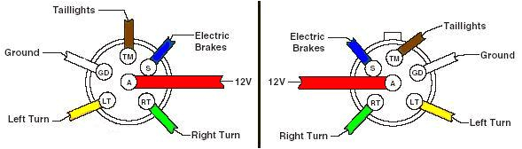 6 way round trailer wiring diagram wiring diagram show 6 way wiring diagram 6 way wire diagram