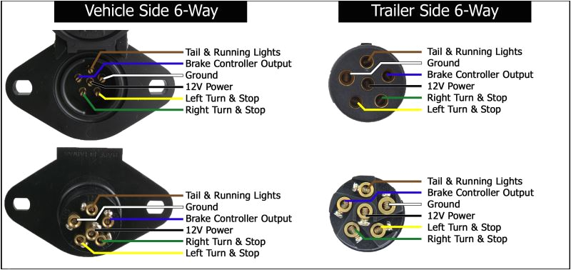 inspiration wiring diagram for car trailer light 6 way vehicle diagram jpg