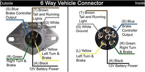 6 Round Trailer Plug Wiring Diagram Six Pin Round Wiring Diagram Wiring Diagram Mega