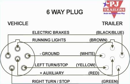 6 prong trailer plug wiring wiring diagram meta six pin round wiring diagram