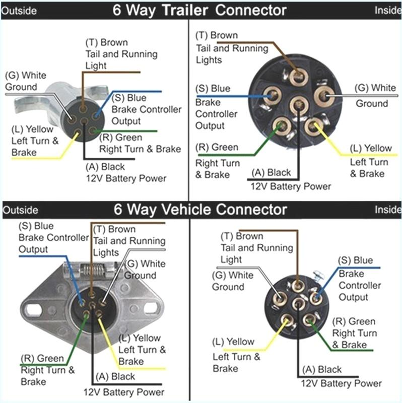 6 pin wiring diagram wiring diagram basic 6 pin trailer plug wiring schematic 6 pin trailer plug wiring