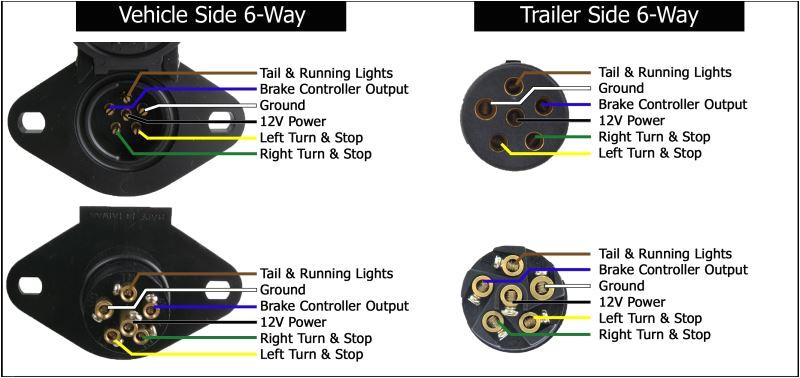 trailer wiring diagrams etrailer com chevy 6 pin trailer wiring diagram 6 pin trailer wire diagram