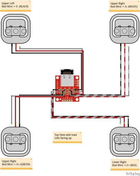 singe strain load sensors connected in wheatstone bridge configuration using combinator