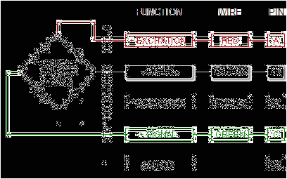 wiring color code wcc1 4 conductor