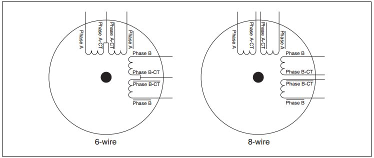 6 Wire Motor Wiring Diagram Difference Between 4 Wire 6 Wire and 8 Wire Stepper Motors