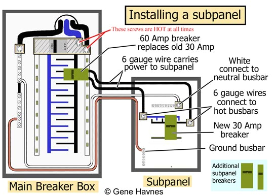 60 Amp Sub Panel Wiring Diagram Blank Panel Box Wiring Diagram Wiring Diagram Article Review