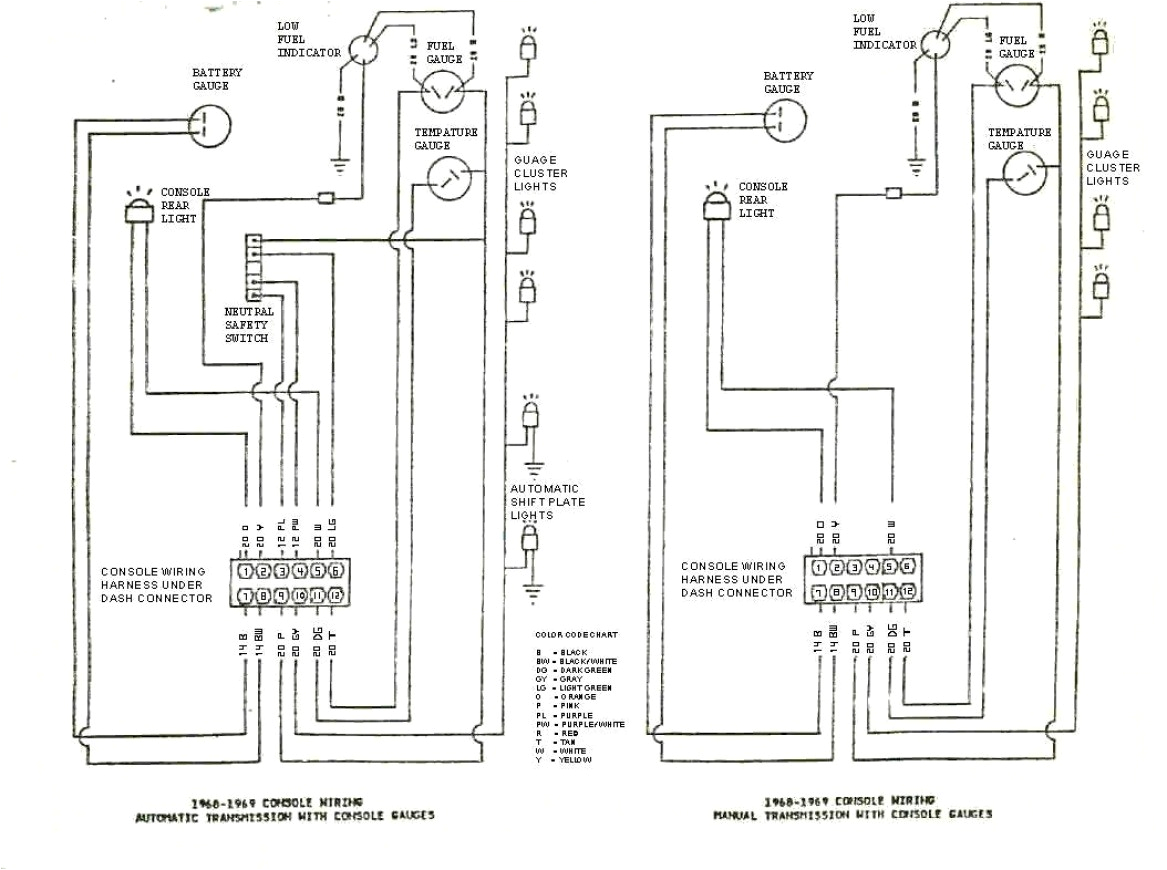 1967 camaro wiring diagram pdf console wire data schema