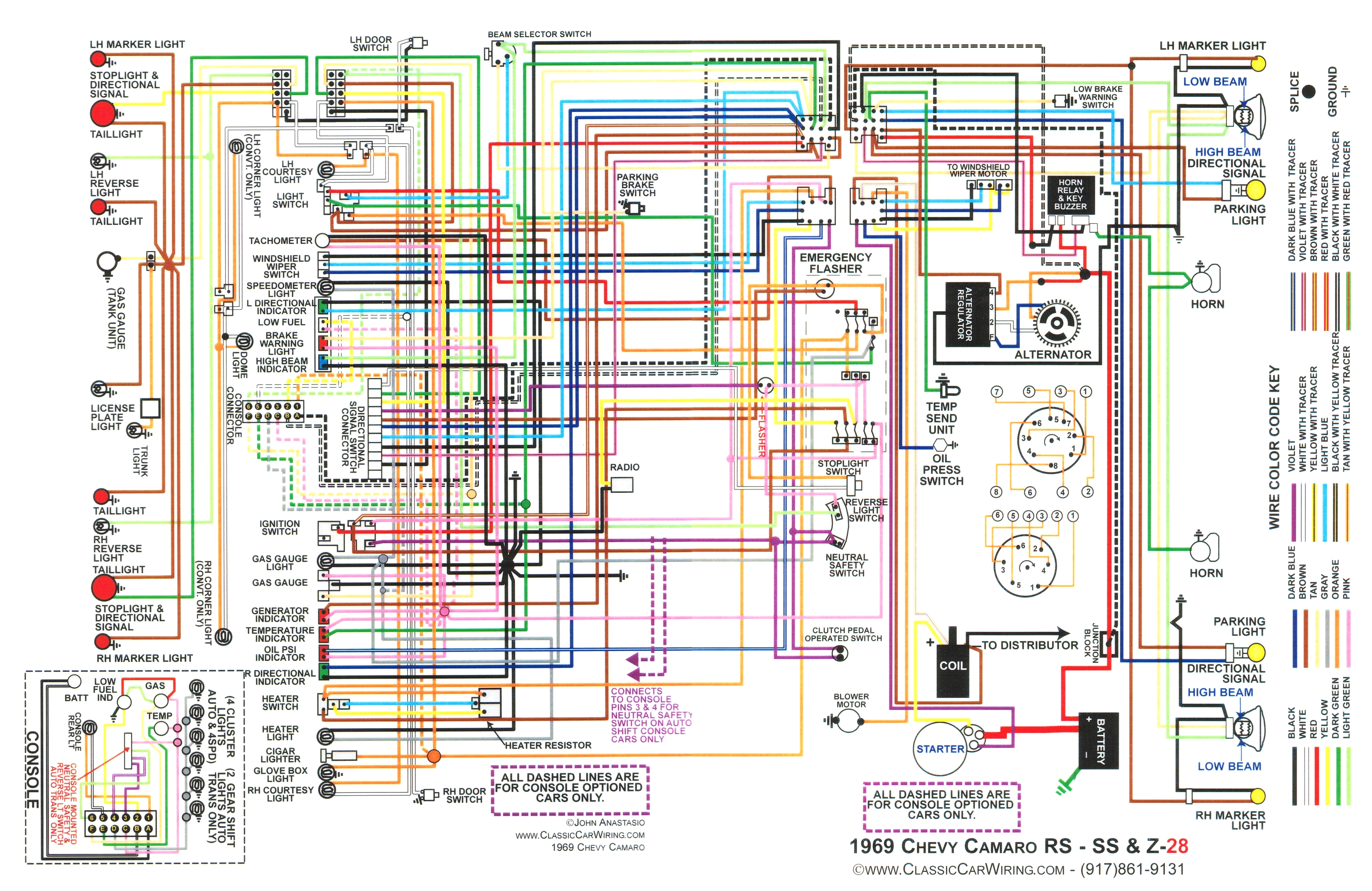 1966 chevelle dash wiring harness free download diagram
