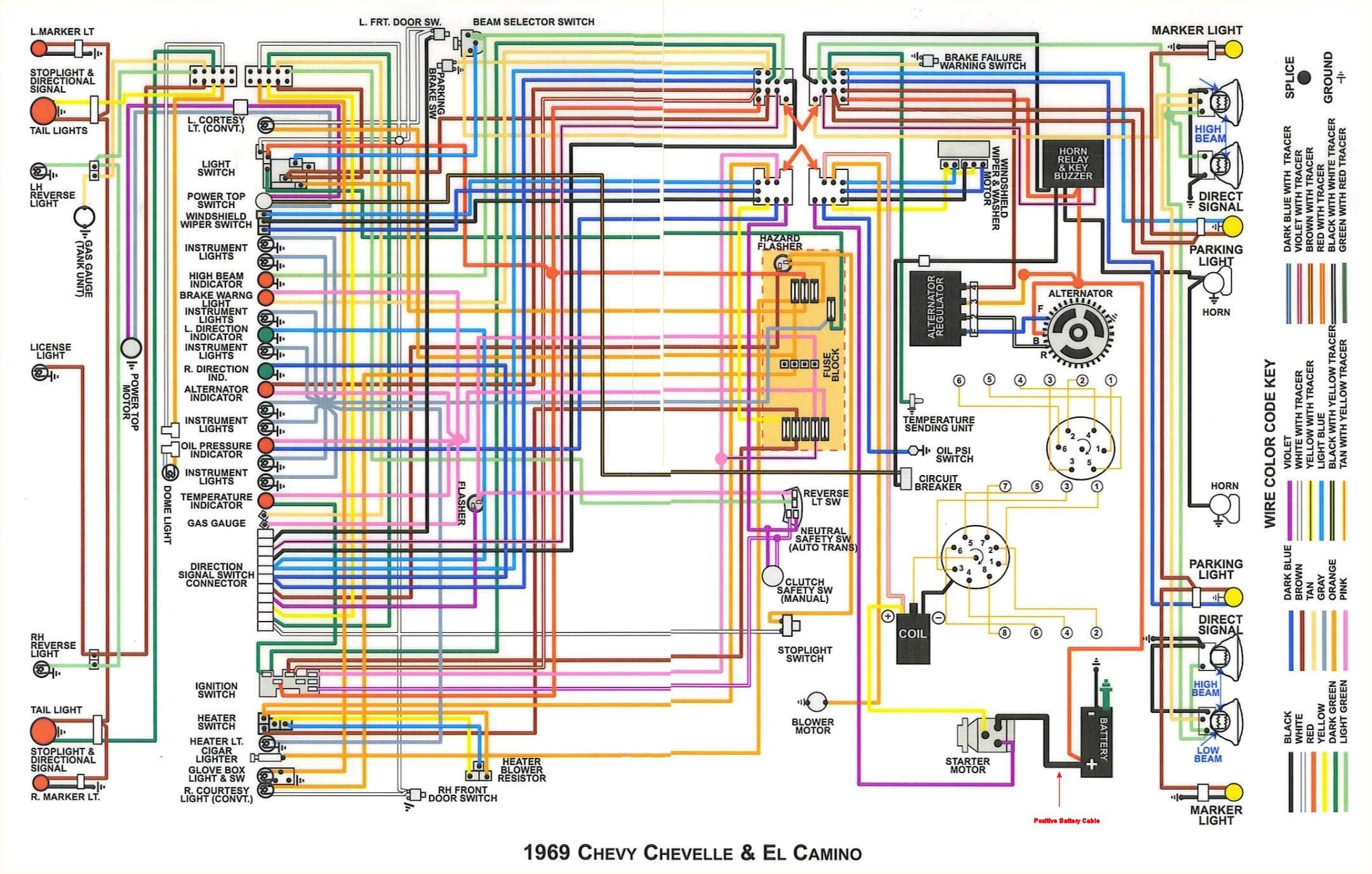 1969 malibu wiring diagrams data diagram schematic wiring diagram 1969 malibu