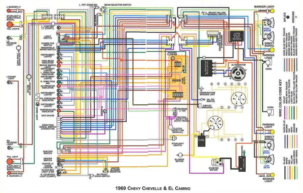 69diagram color jpg