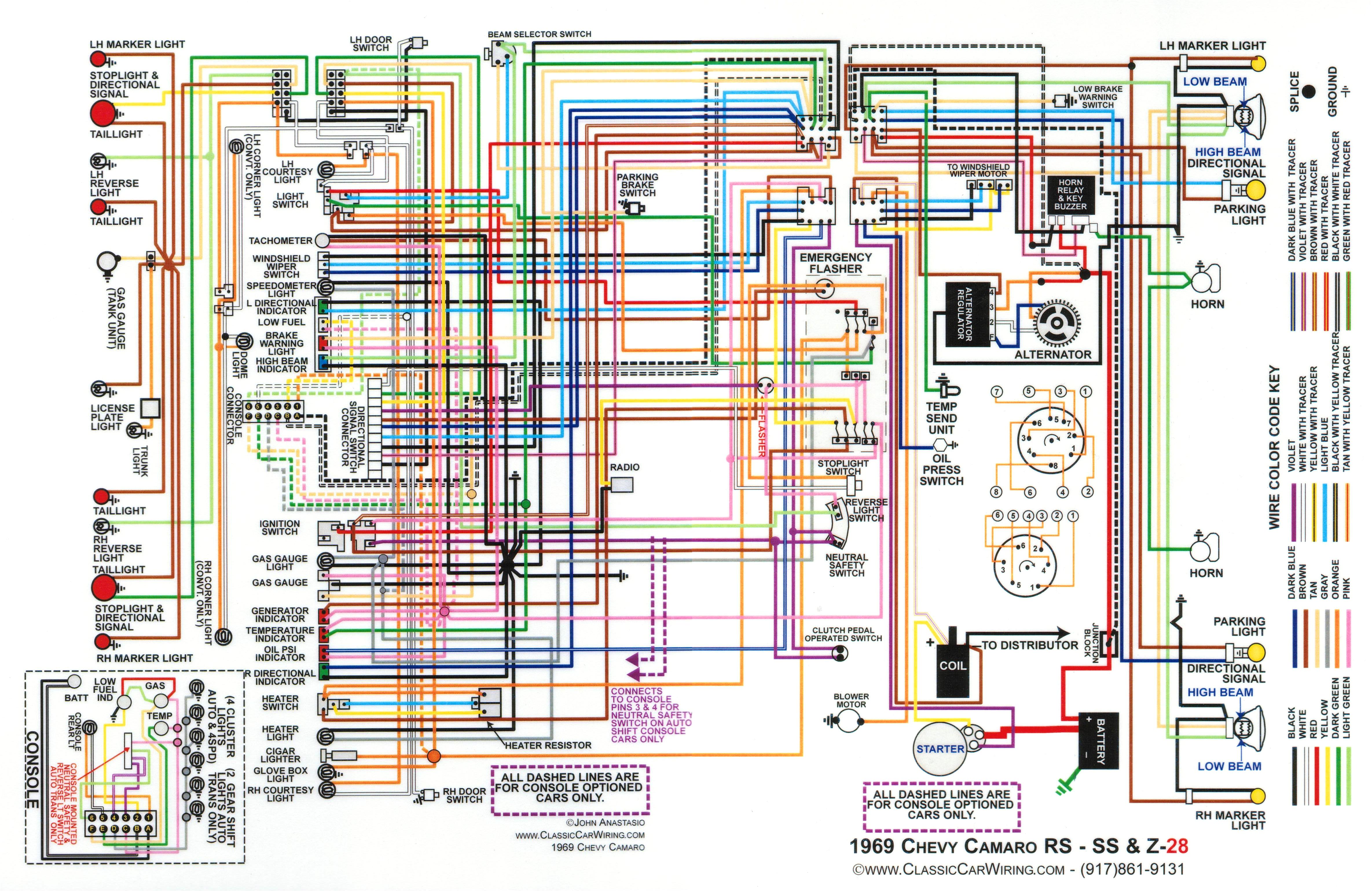 painless wiring diagram trans wiring diagram blog painless wiring diagram trans