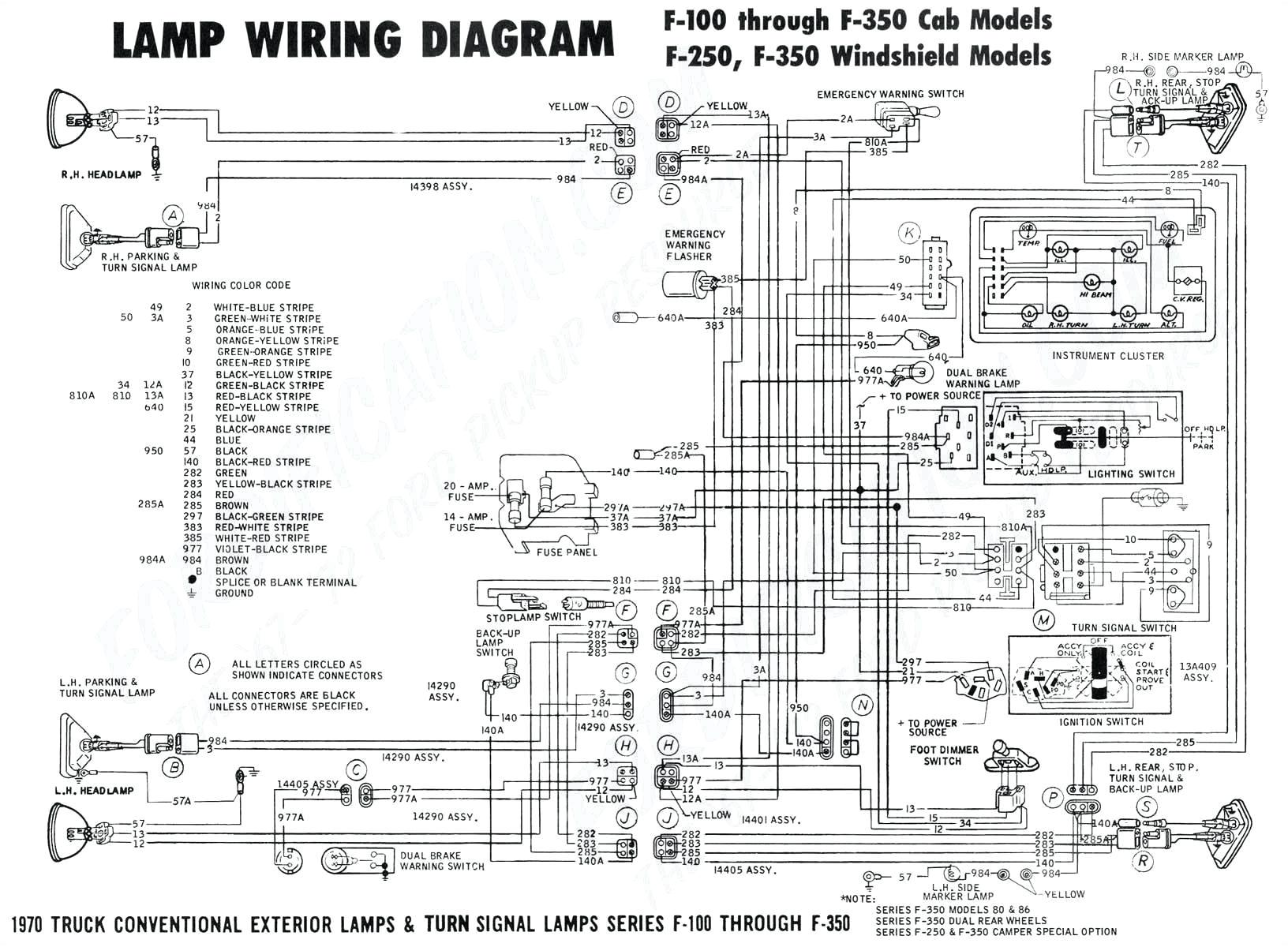 ford f250 starter solenoid wiring diagram