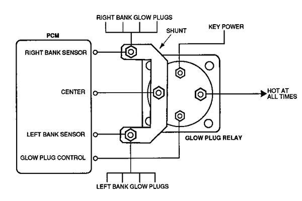 1996 ford glow plug relay wiring diagram wiring diagram mega 99 7 3 powerstroke glow plug relay wiring diagram glow plug relay wiring diagram