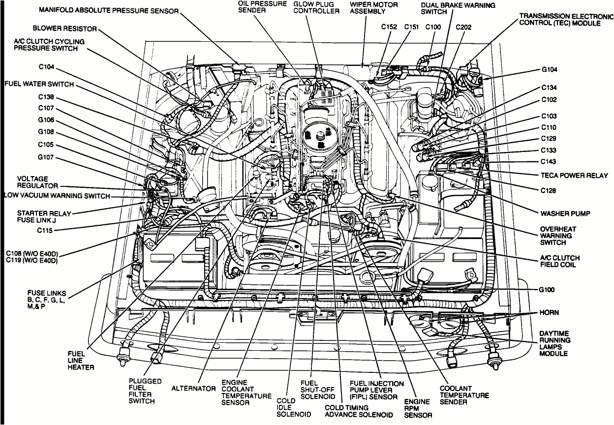 ford 7 3 engine wiring harness wiring diagram sample 7 3 powerstroke engine wiring diagram