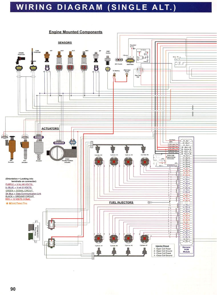 7 3 powerstroke wiring diagram wiring diagram list 7 3 powerstroke wiring diagram