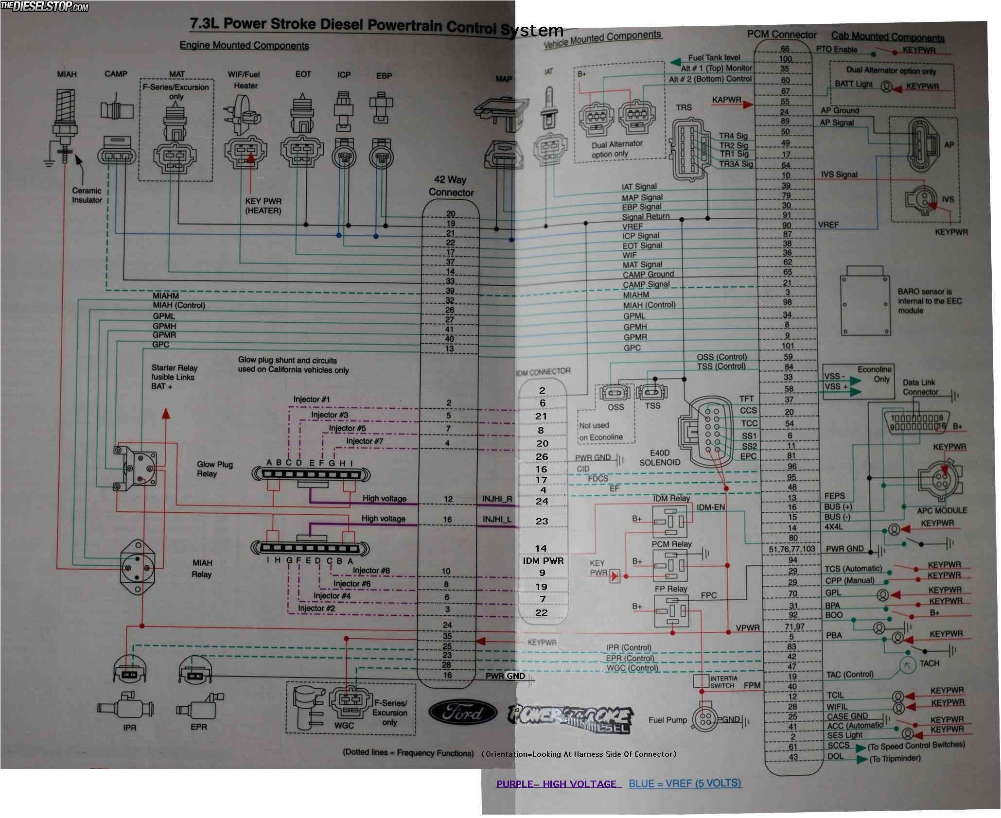 it s very detailed and shows how every wire for each component routes to the pcm