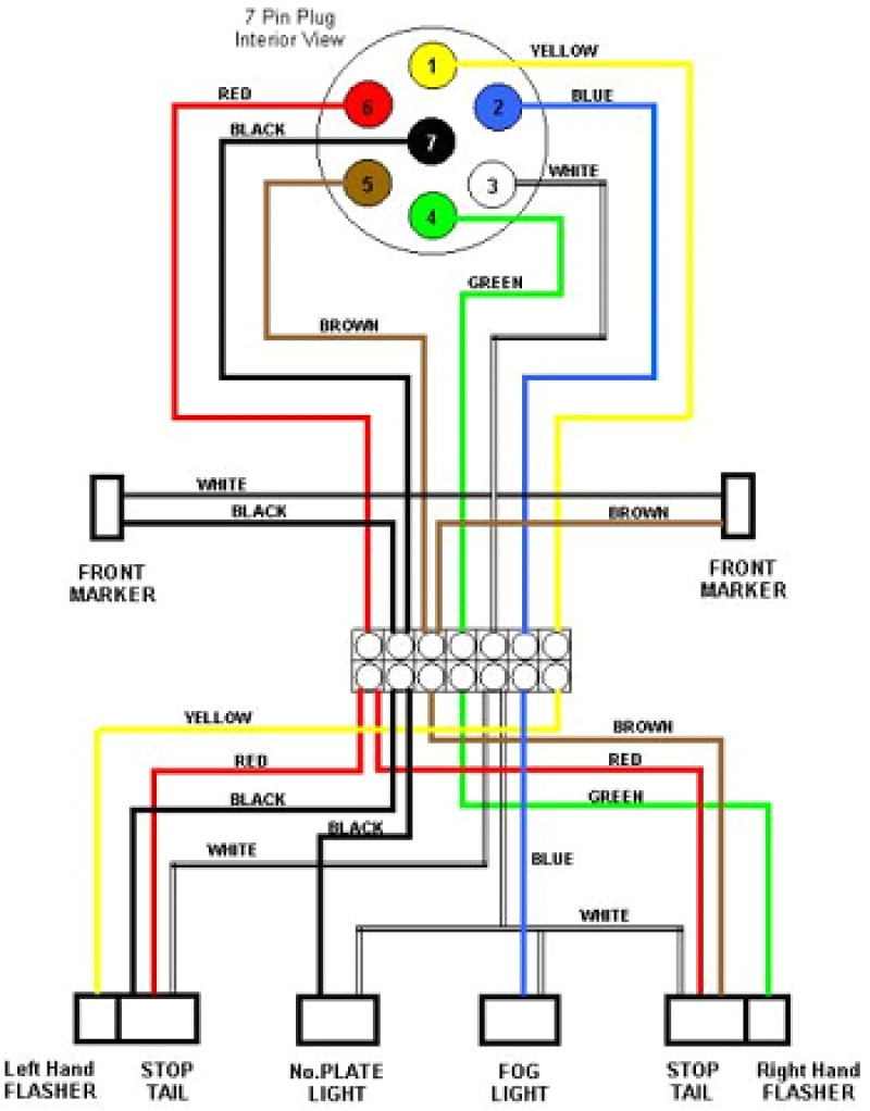 seven blade wiring diagram wiring diagram technic wabash 7 way trailer wiring color diagram