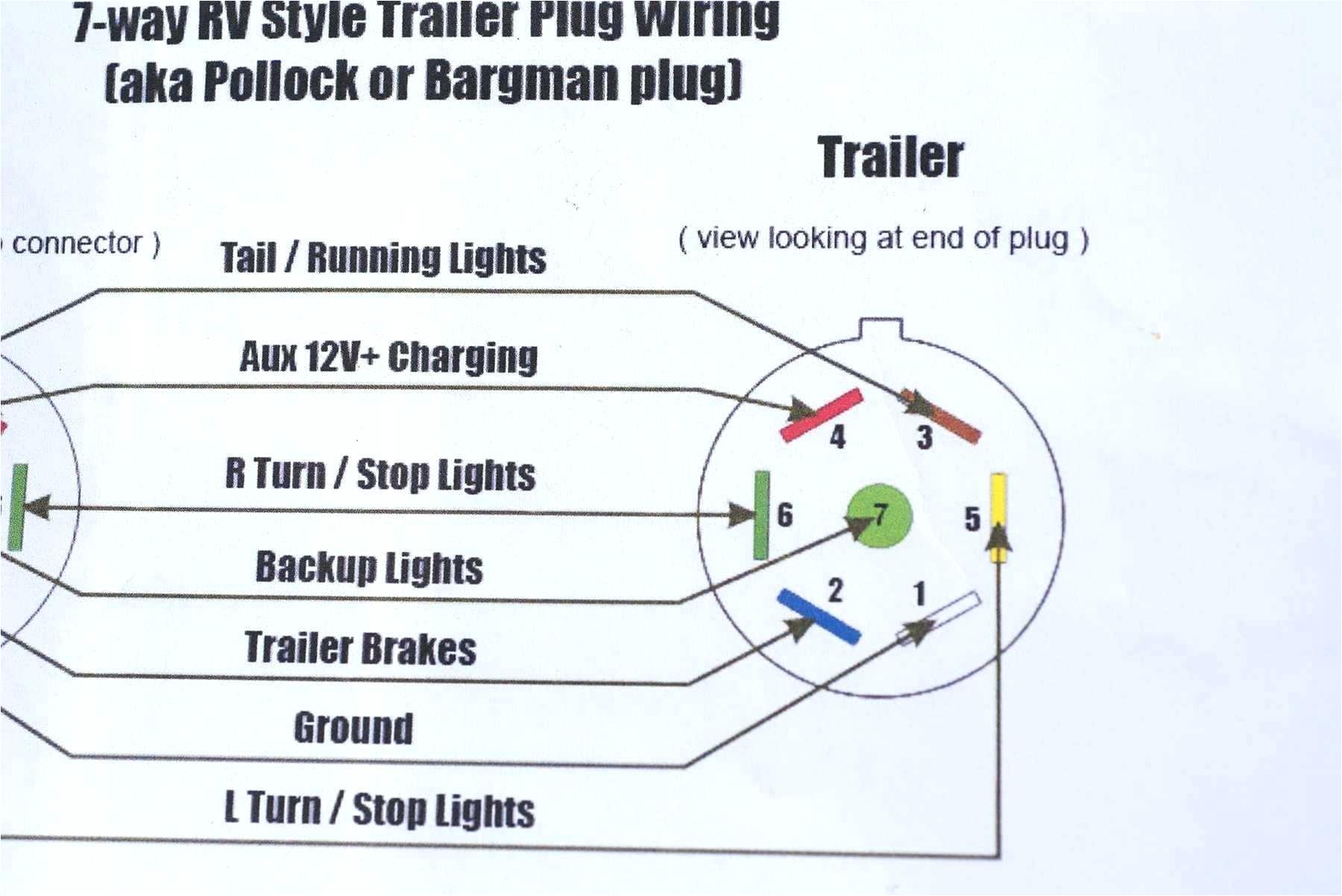 7 Pin Plug Wiring Diagram For Trailer