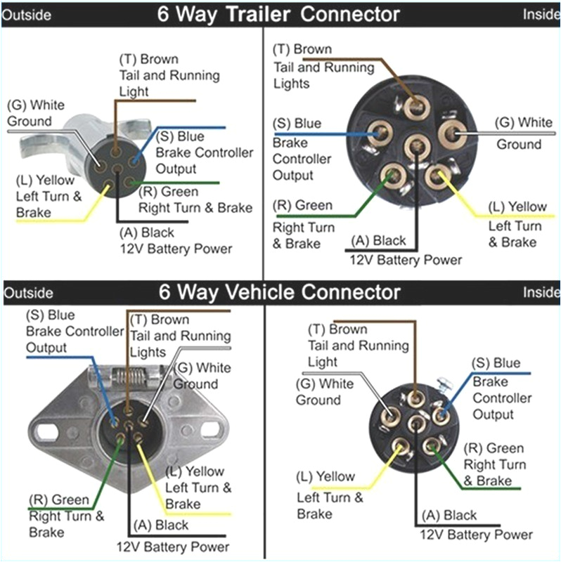 six pin wiring diagram wiring diagram sample 7 pin flat to 6 pin round wiring diagram 6 pin round wiring diagram source narva trailer plug