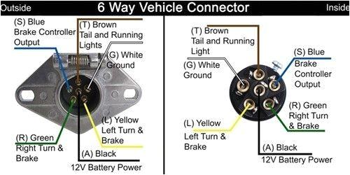 7 Pin Round Trailer Plug Wiring Diagram 6 Round Trailer Plug Wiring Diagram Wiring Diagram Expert