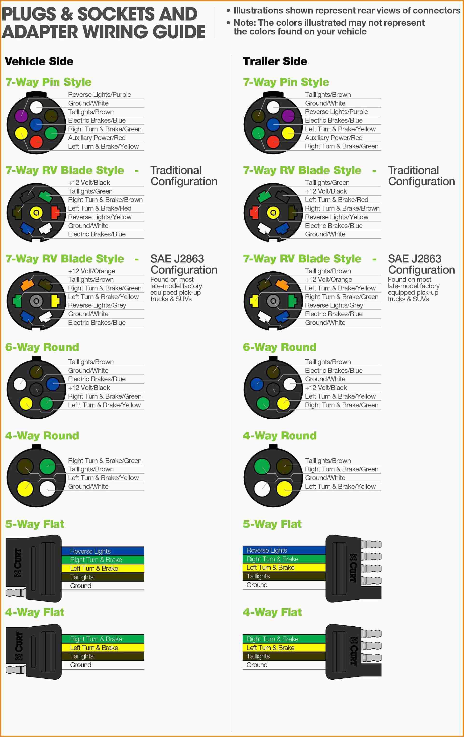 7 Pin Trailer Wiring Harness Diagram 6 Pin Round Trailer Wiring Diagram Free Download Wiring Diagram
