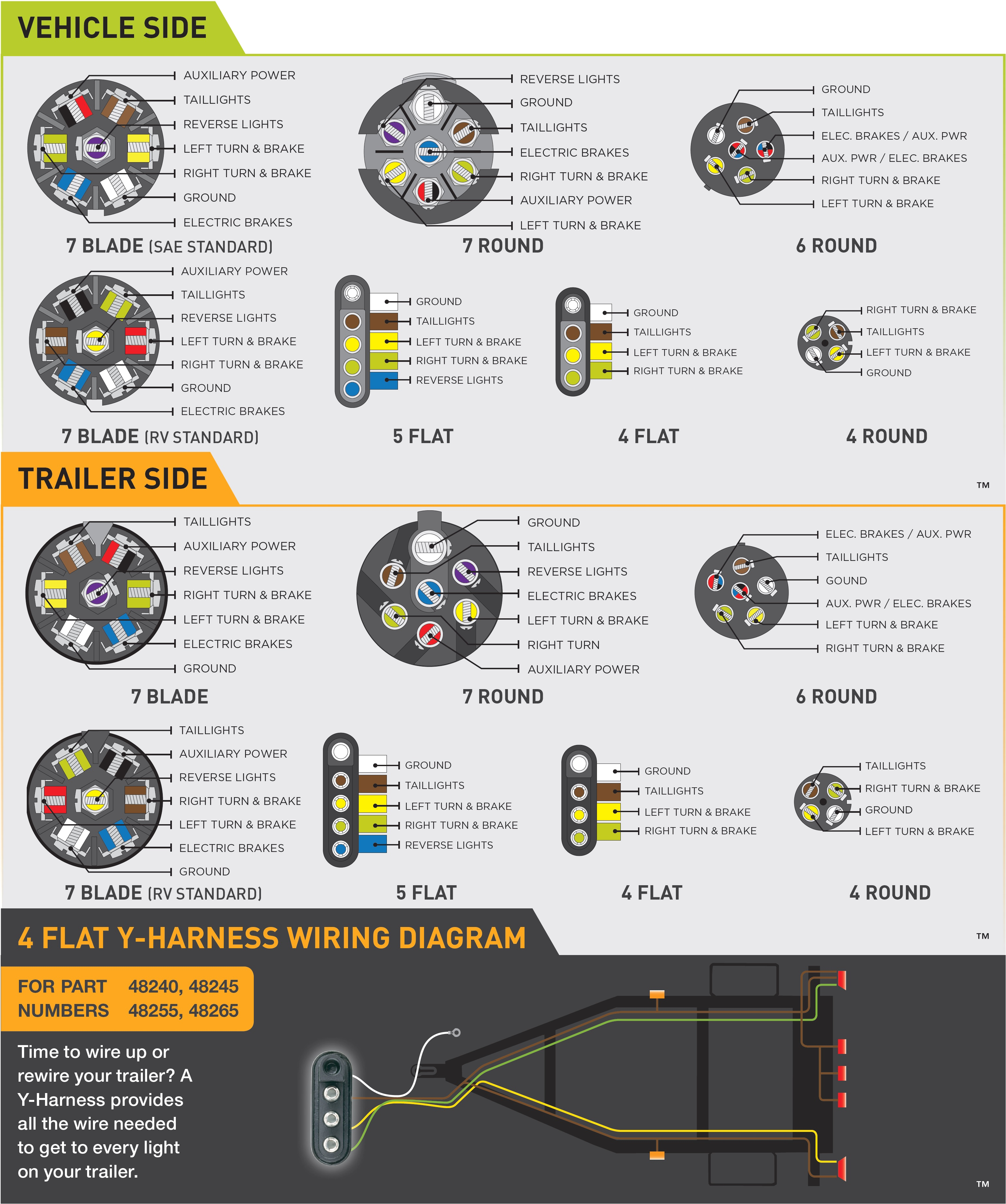 7 pin trailer wiring wiring diagram centre7 pin trailer wiring