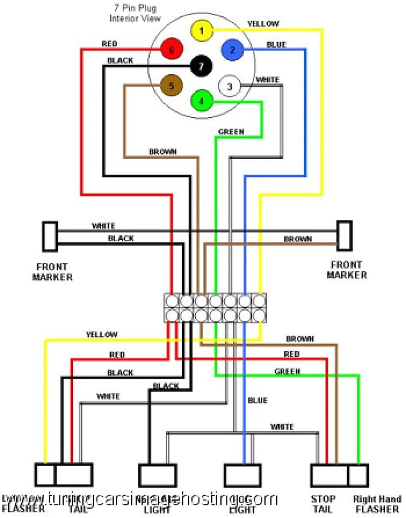 7 Point Trailer Plug Wiring Diagram 2003 Dodge Truck 4 Pin Trailer Wiring Diagram Wiring Diagram Rows