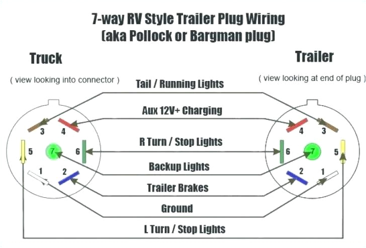 7 Point Trailer Plug Wiring Diagram 7 Pin Trailer Wiring Harness Chevy Wiring Diagram Inside