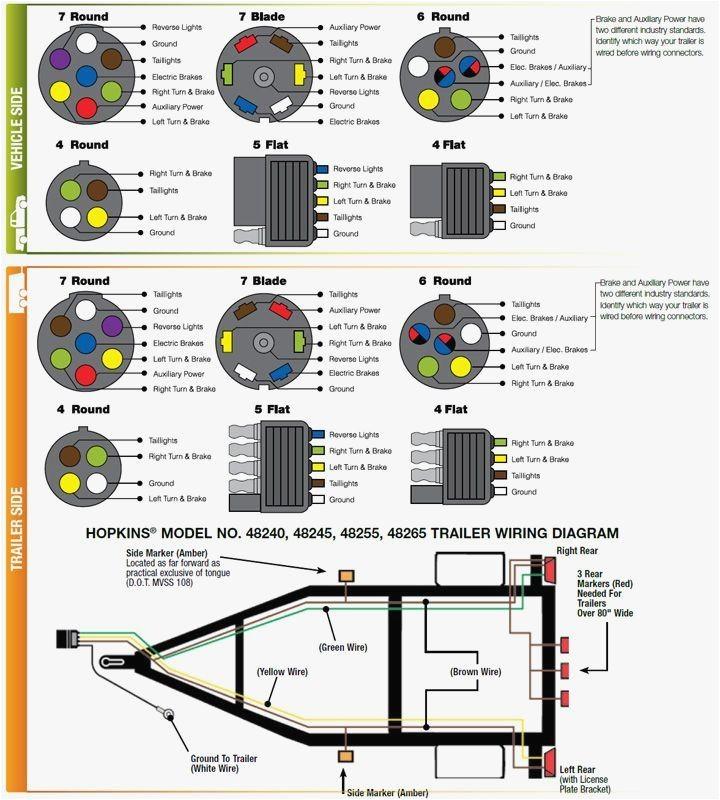 gooseneck trailers wiring diagram wiring diagram toolbox gooseneck trailers wiring diagram 39 impressive 7 way rv