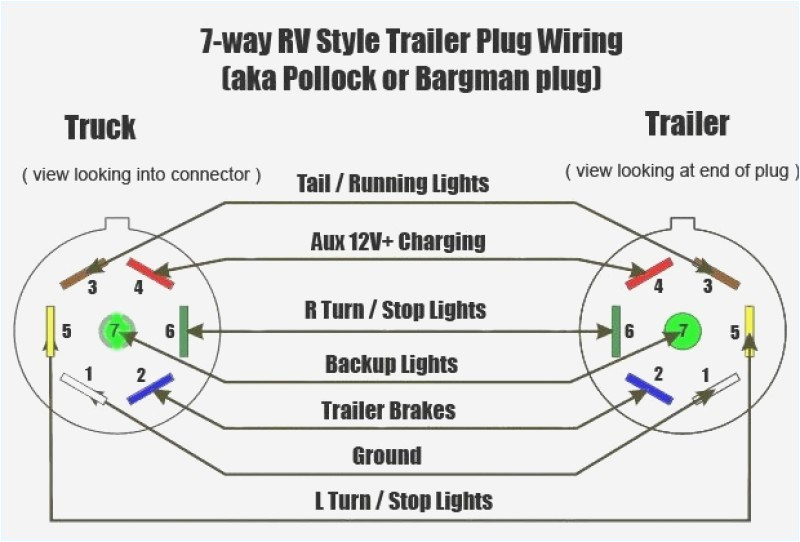 sample image wiring diagram caravan plug 7 pin trailer wiring jeep wiring diagram rh vgc2018 de jpg
