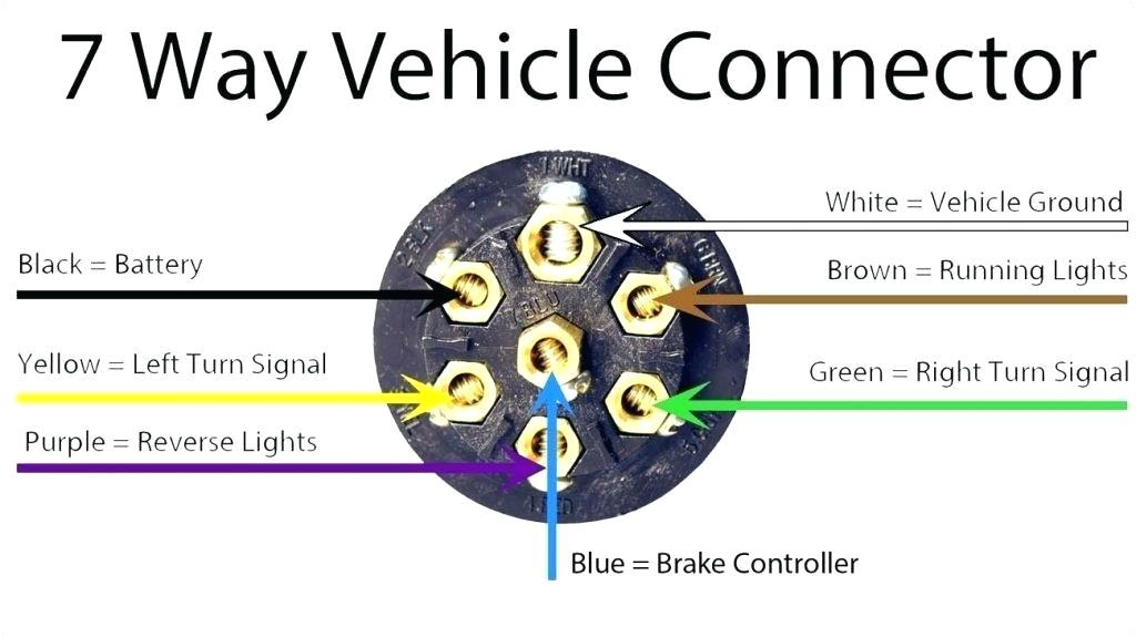 8 pin trailer wiring harness diagram database reg 8 pin trailer wire harness wiring diagram schematic