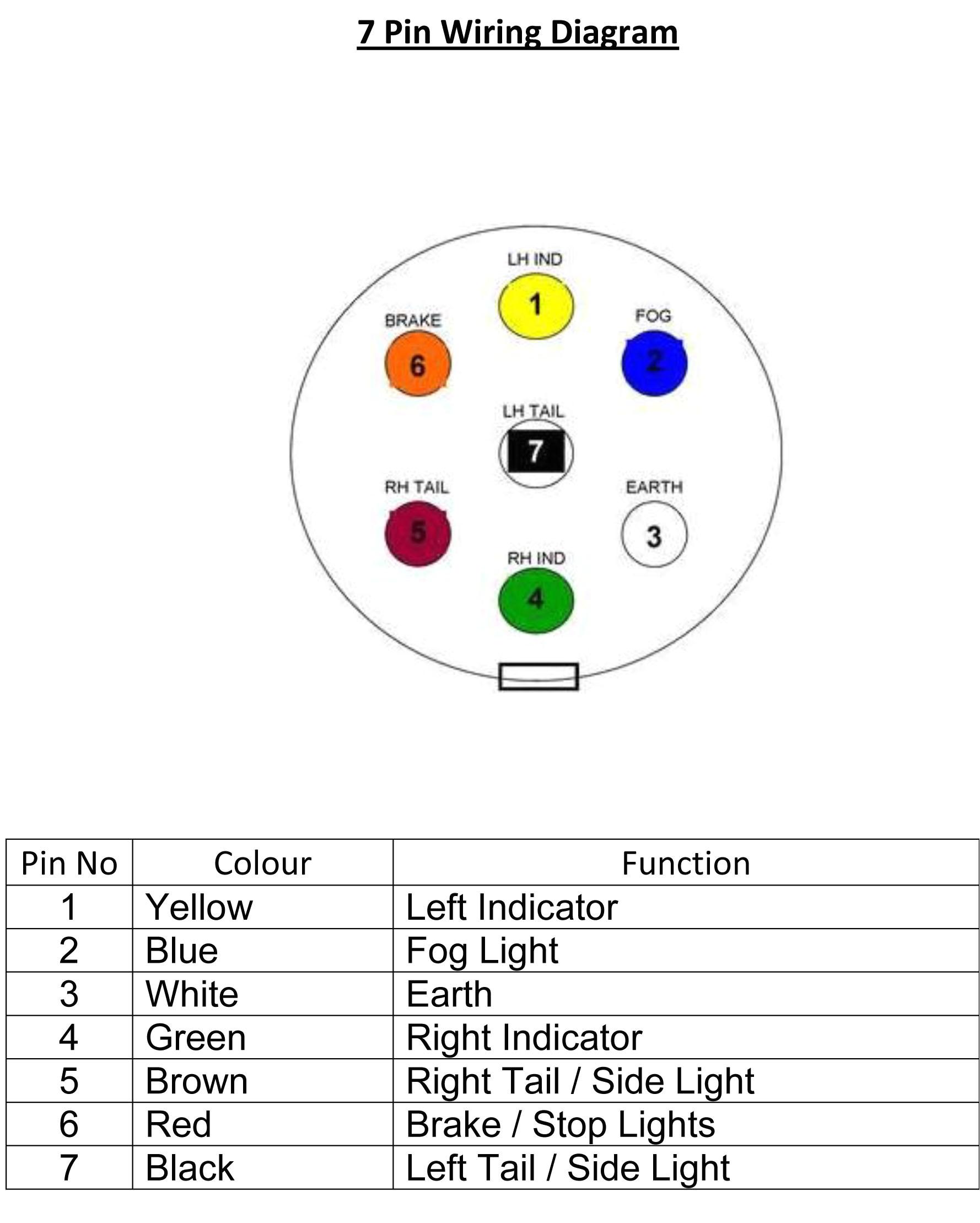 volvo 7 pin round trailer plug wiring diagram
