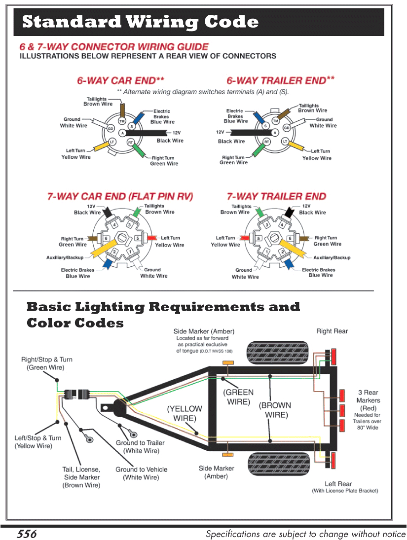 blue ox 7 pin to 6 wiring diagram connector and trailer webtor me 7 pin flat to 6 pin round wiring diagram 7 pin to 6 wiring diagram
