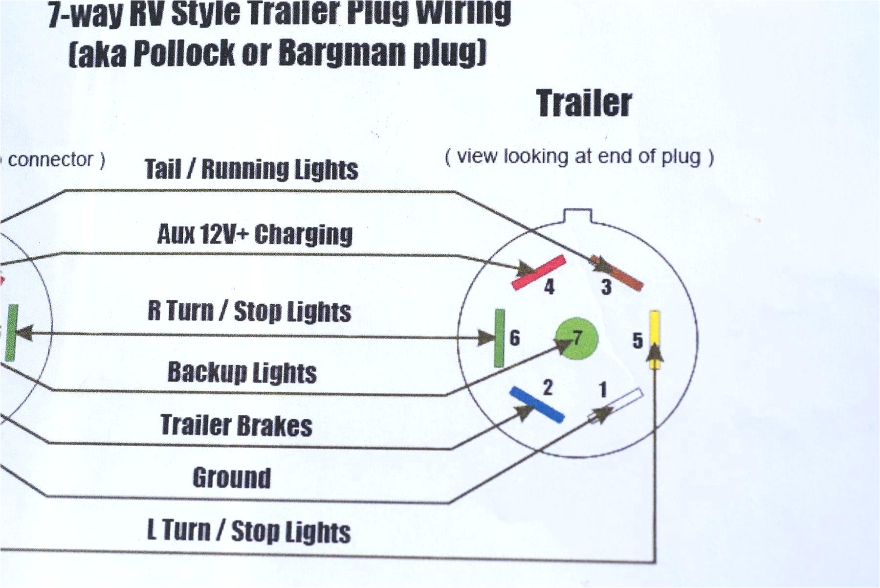 7 Way Wiring Diagram Rv Trailer Kes Wiring Diagram Wiring Diagrams Long