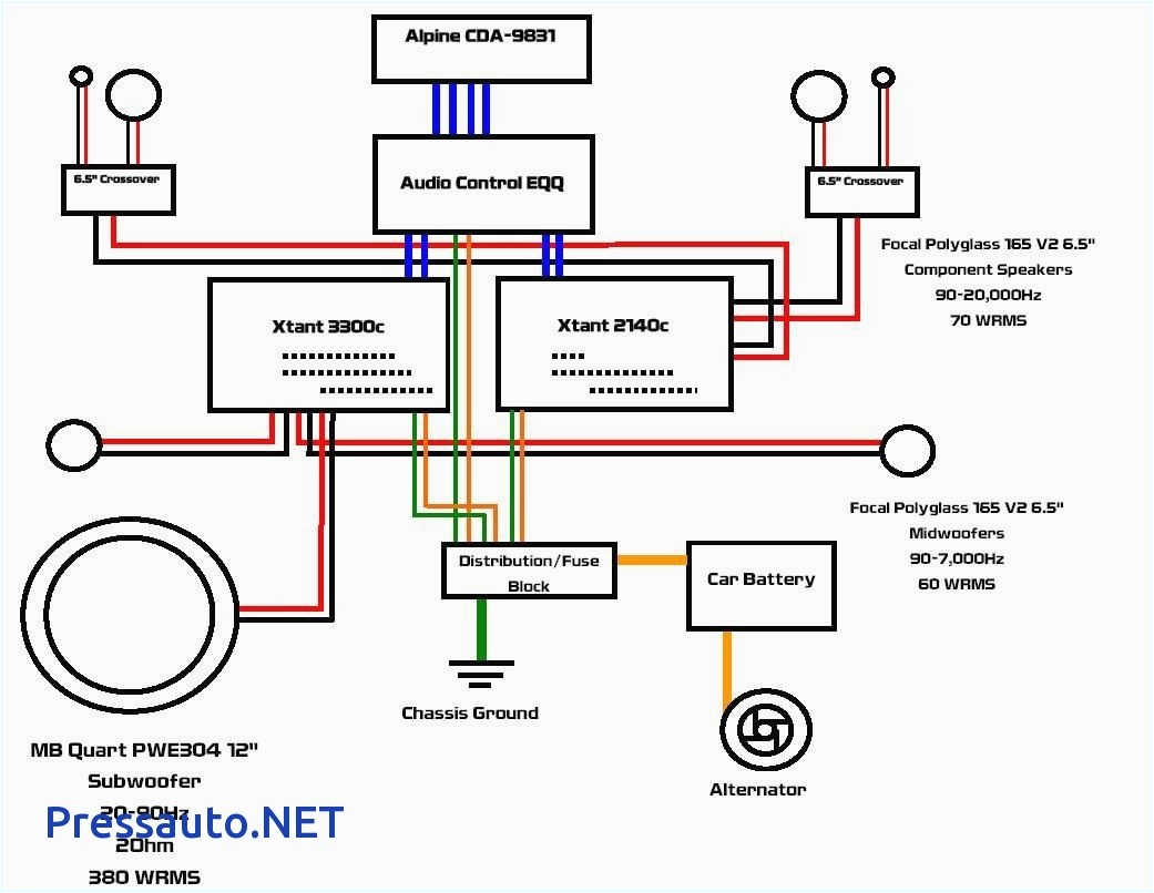 channel bank wiring diagram wiring diagram paper
