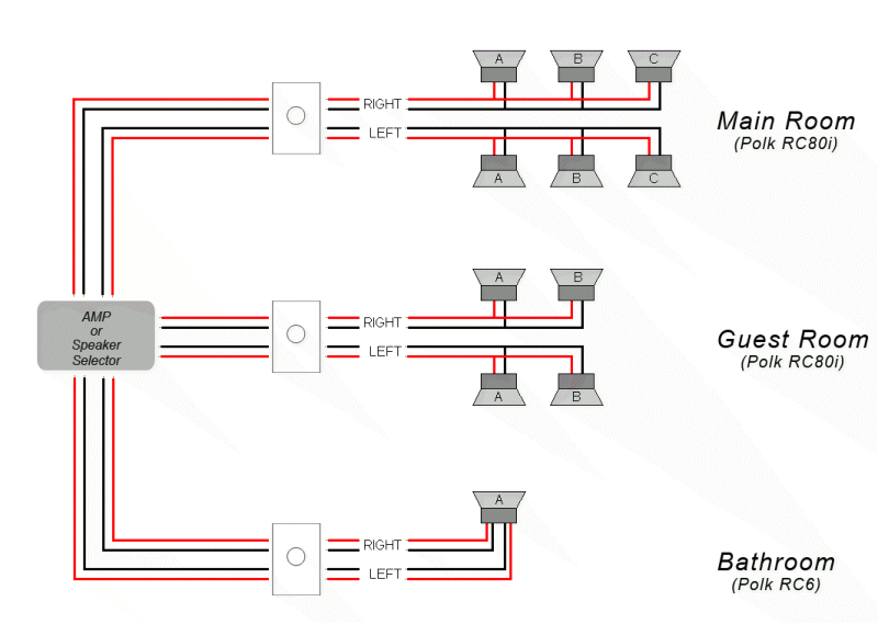 polk speaker wiring diagram wiring diagram repair guides polk audio pa660 wiring diagram 70v wiring diagram
