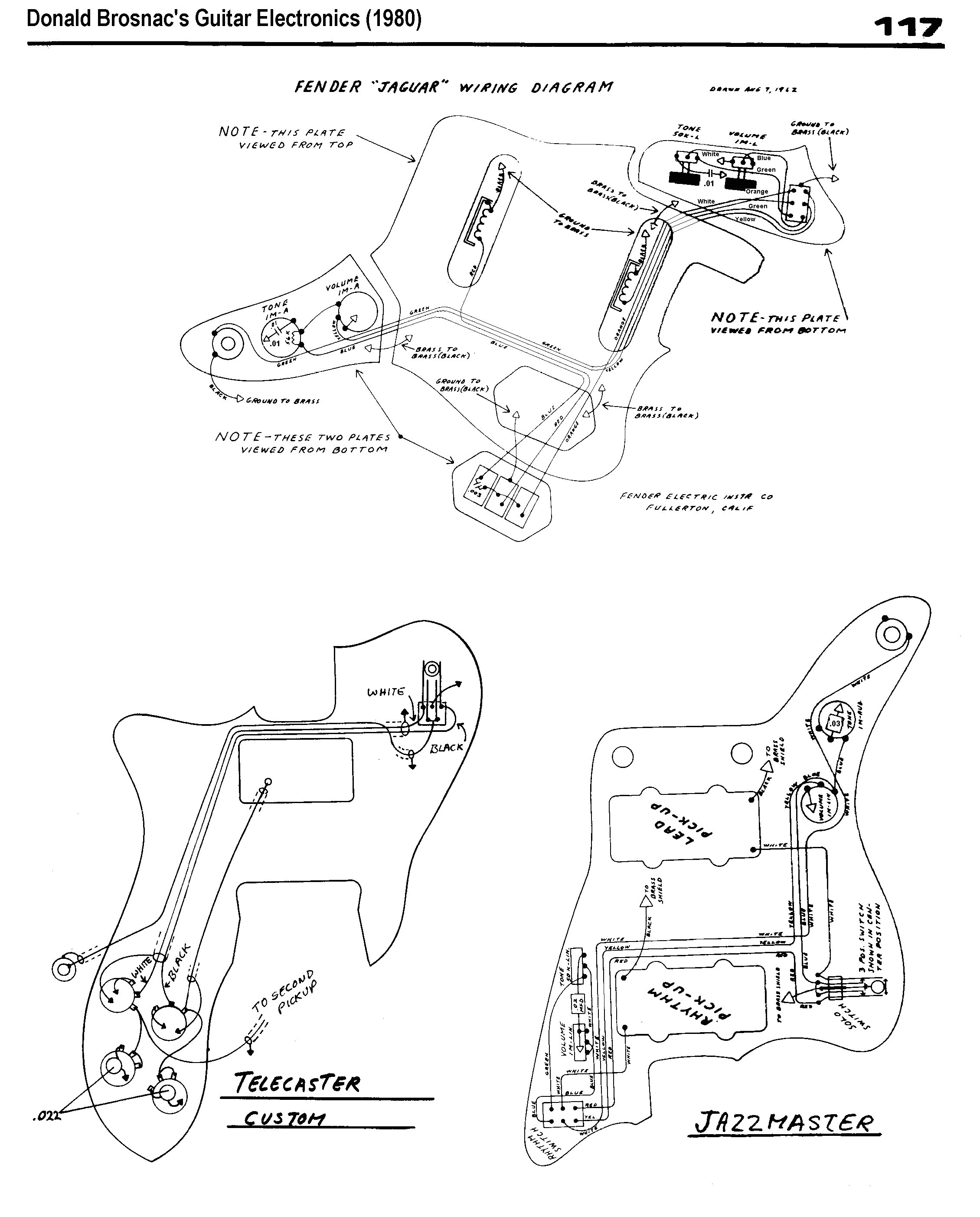 wiring diagram squier jazz bass fresh fender telecaster bright custom png