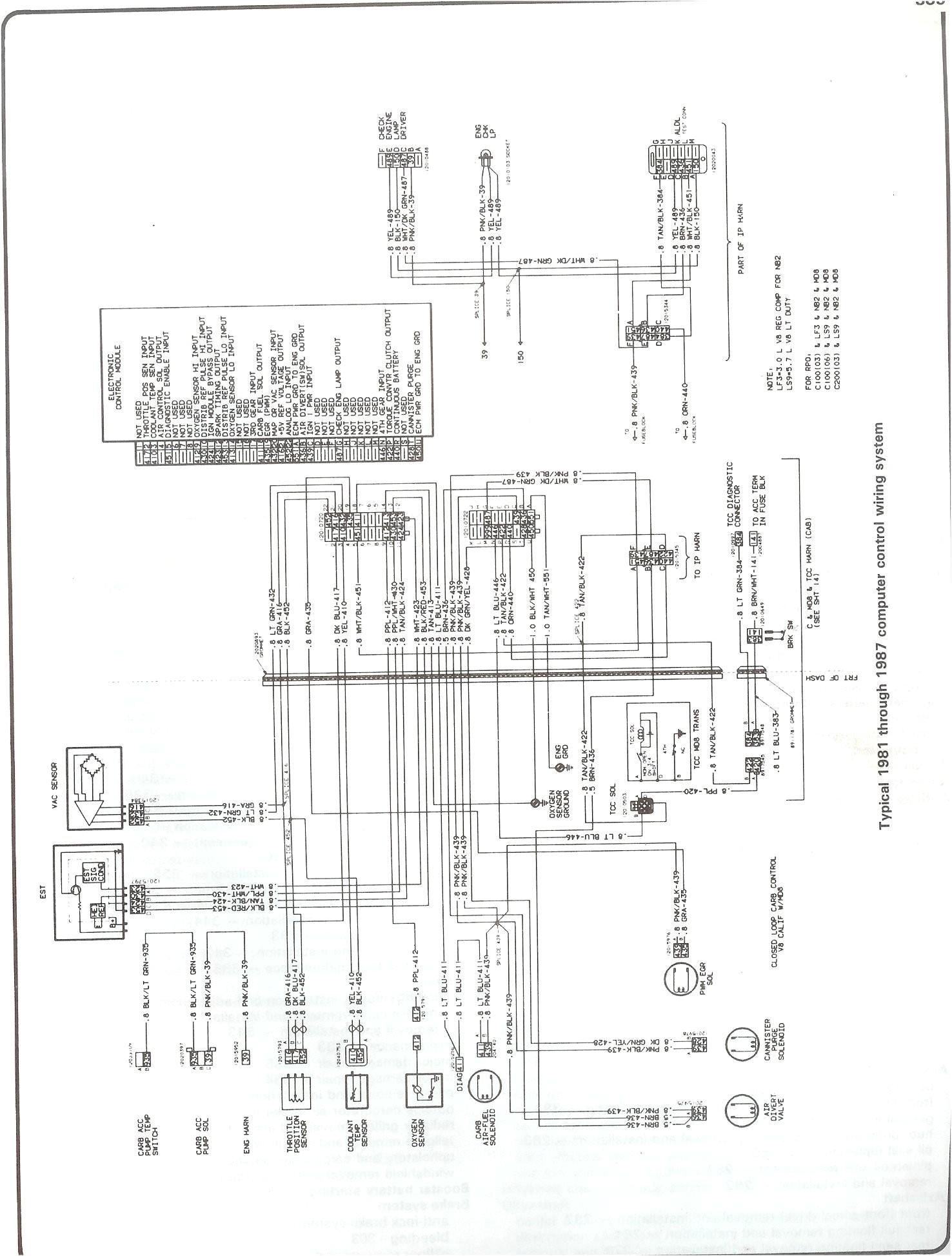 2004 chevy silverado instrument cluster wiring diagram plete 73 87 diagrams rh forum 87chevytrucks 1966 wire harness a 1998 gauge jpg