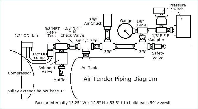 usb schematic wiring wiring diagrammicro usb wiring schematic online usb wire diagram best of 9 top