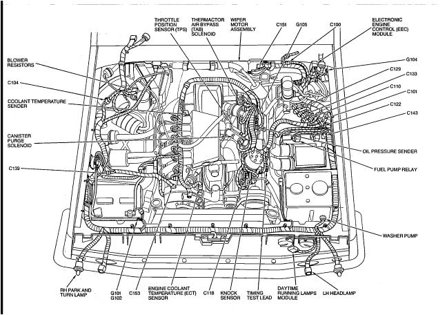 1989 ford f 150 dual tank fuel system diagram wiring diagram database 1987 ford f150 fuel