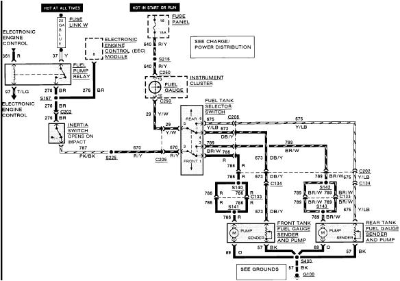 1989 ford f 150 fuel system diagram 2 tanks wiring diagram technic 1989 ford f 150 fuel system diagram 2 tanks