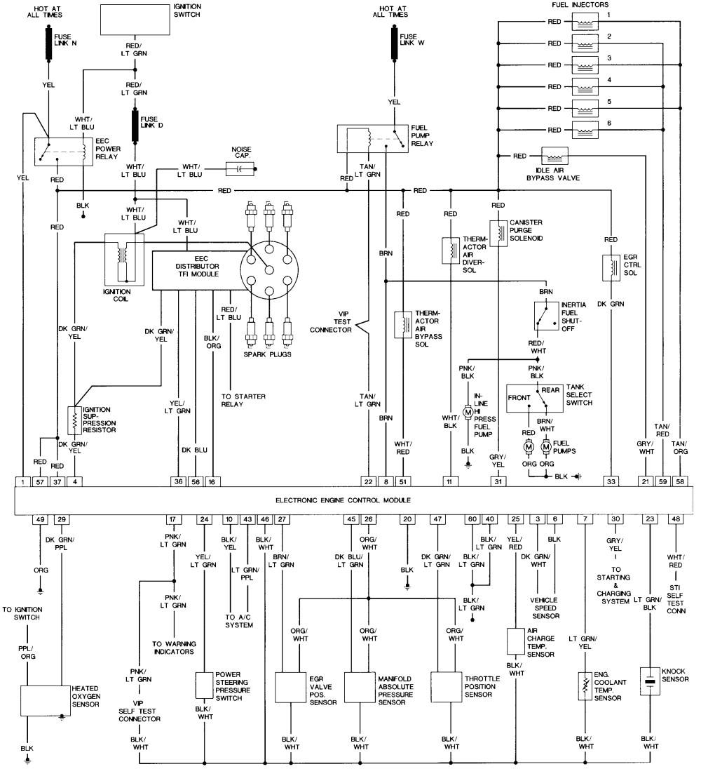 1989 ford f150 electrical diagram wiring diagram expert 1989 ford f 150 wiring diagram wiring diagram