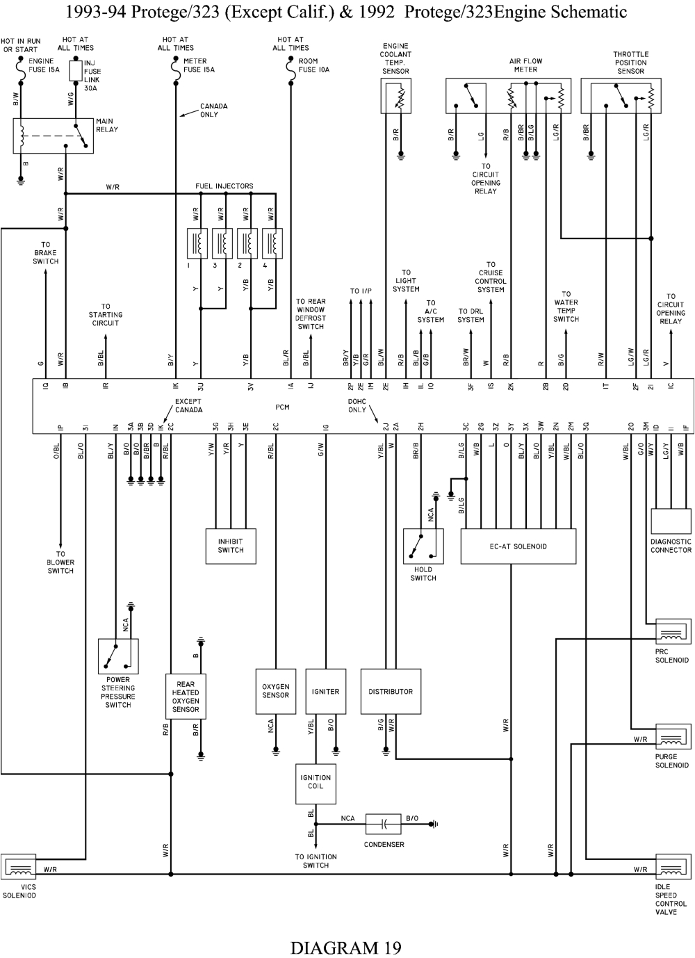 1993 mazda protege electrical wiring diagram schematics wiring rh parntesis co 2003 mazda protege mazda protege