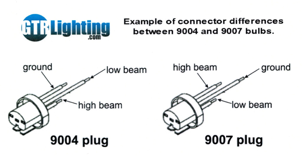 9007 Wiring Diagram Halogen Lighting Archives Page 3 Of 4 Better Automotive Lighting