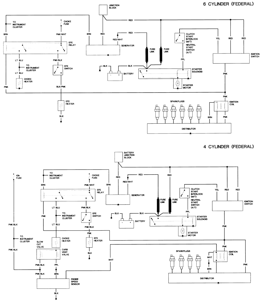 1991 s10 wiring harness wiring diagram user
