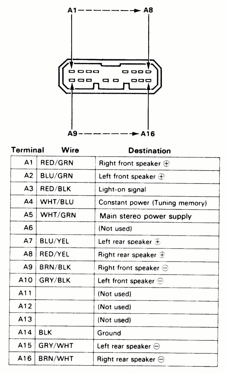 eg civic radio wiring wiring diagrams konsult1997 honda civic radio wiring wiring diagram schematic eg civic