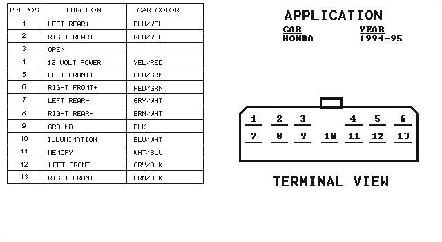 civic wiring diagram best stereo prelude accord schematics diagrams o schematic data harness wir jpg