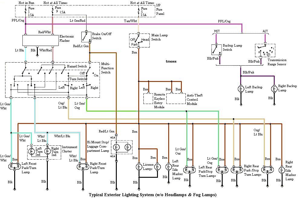 2000 mustang wiring schematic wiring diagram sch wiring diagram as well mustang wiring harness diagram on 2000 dodge