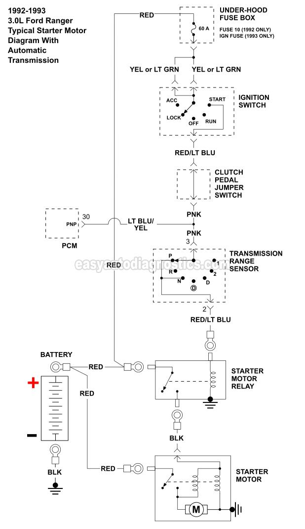 ford ranger starter wiring schematic wiring diagrams value 1994 ford ranger starter wiring diagram