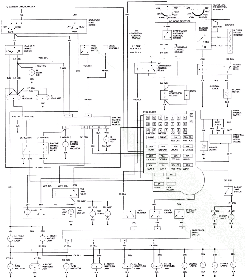 1995 chevy s10 wiring harness diagram wiring diagram operations 1995 chevy s10 4 3 ignition module further 1994 chevy s10 wiring